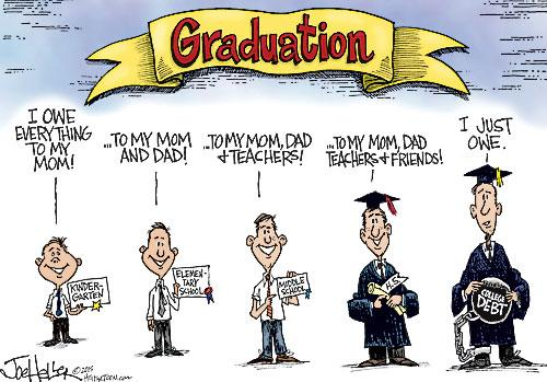 a89670726152 The Student Debt Conundrum | Zero Hedge