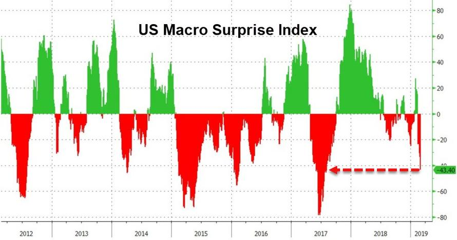 What Numbers Really Tell Us About >> 18 Really Big Numbers That Show That The U S Economy Is Starting To