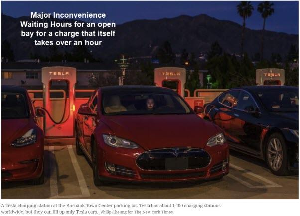 The Inconvenient Truth Of Electric Cars | Zero Hedge