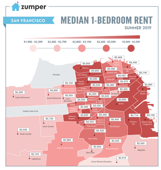 Apartments In San Francisco Bay Area: Millennials Consider Living In 'Glampervans' Instead Of