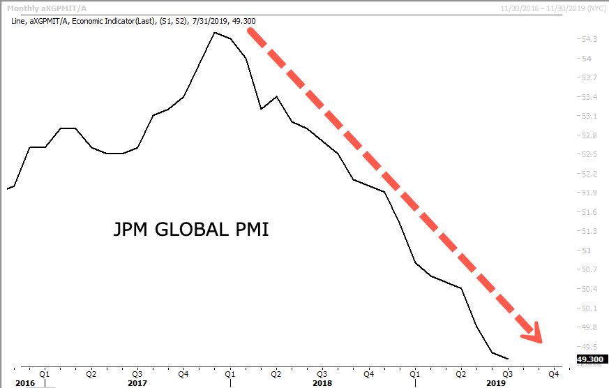 Investors Panic-Sell Emerging Market Funds, On Pace For