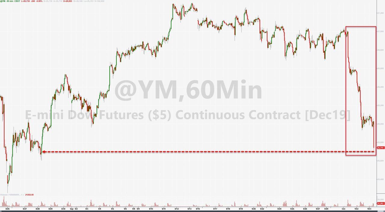 Питер Шифф о фондовом рынке: вечеринка окончена