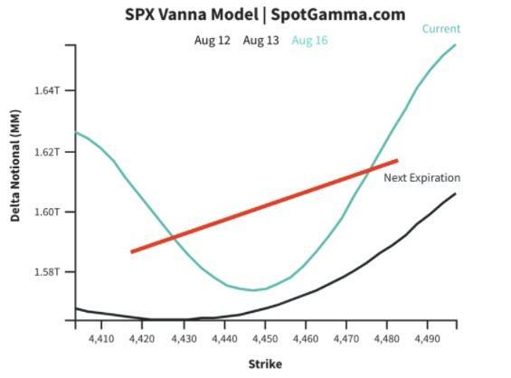 «Окно для роста волатильности» - риск падения индекса S&P повышается ниже этих уровней