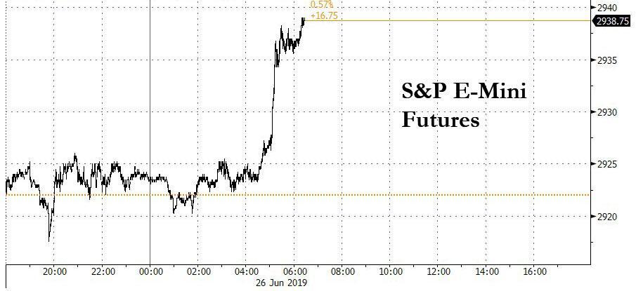 Global Stocks, Futures Surge After Mnuchin Says US-China ... on