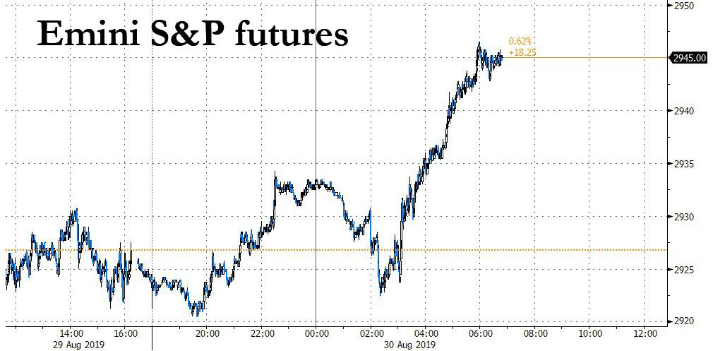Global Stocks Surge On Trade Optimism, Ending Turbulent
