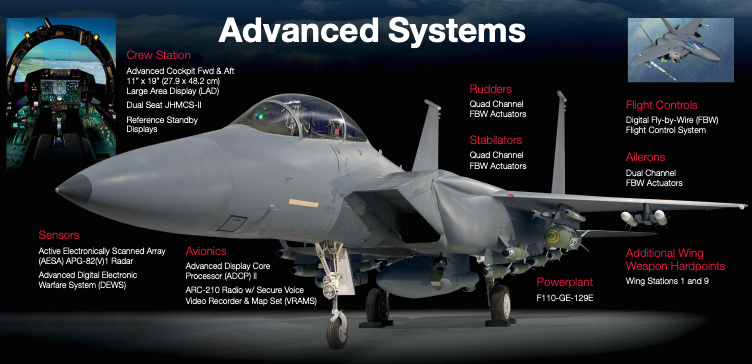 Air Force Requests Billions For F-15X Fighters | Zero Hedge