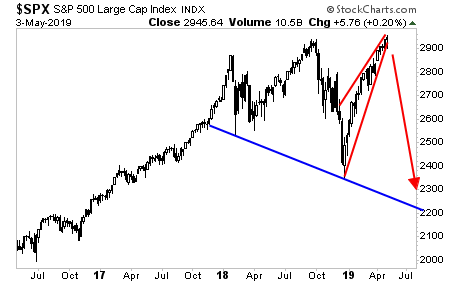 https://www.zerohedge.com/s3/files/inline-images/GPC56192.png?itok=MkL7fqZO