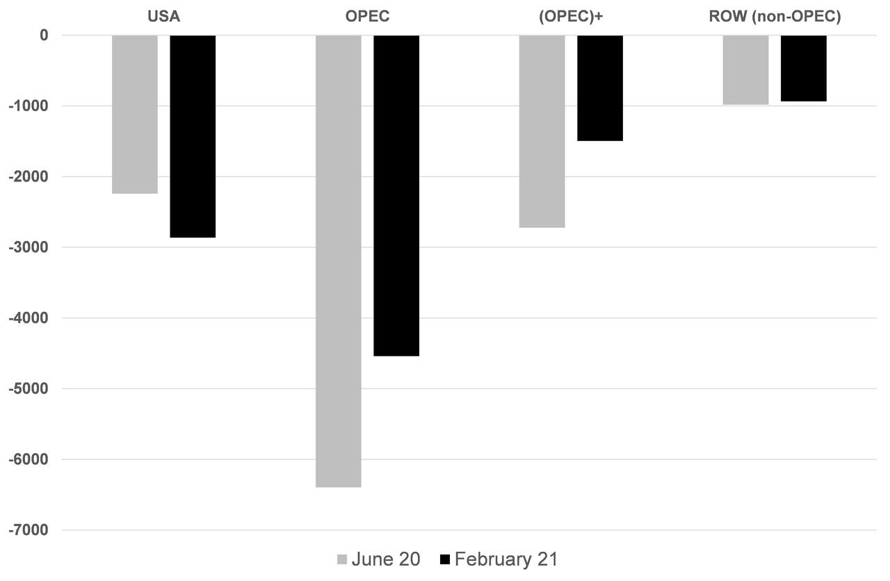 Gold & The Coming Oil Shortage thumbnail
