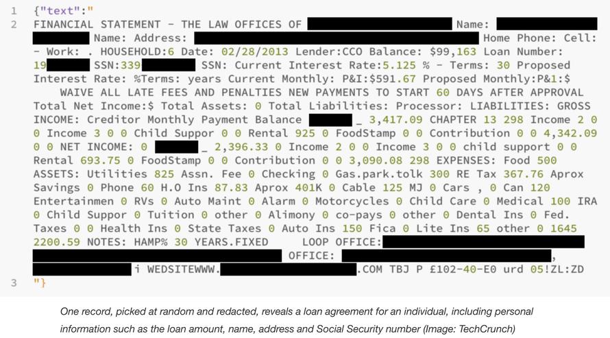 Millions Of Secret Bank Docs Leak Online After Mishap   Zero