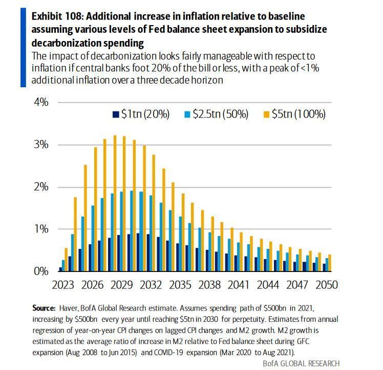 additional%20inflation.jpg?itok=46Zt8oA9