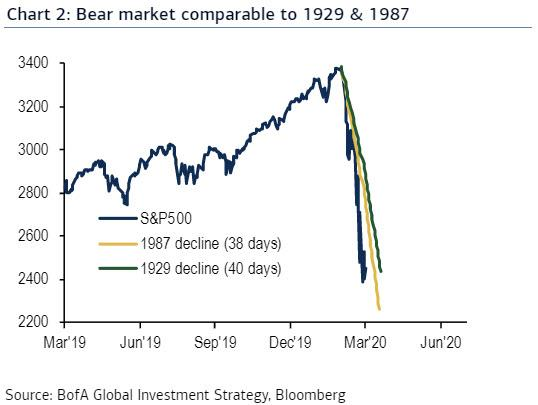 bear%20market%20comp.jpg?itok=BjHlQtTj