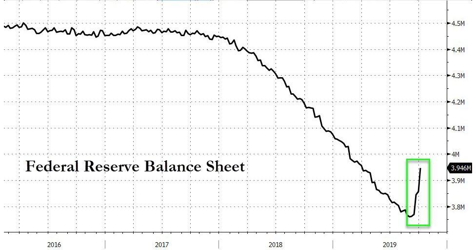 Шифф назвал ФРС кучей лжецов за отрицание QE Пауэллом