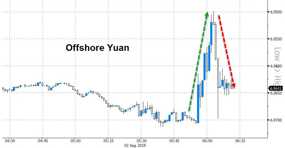Stocks, Yuan Briefly Soar Higher On
