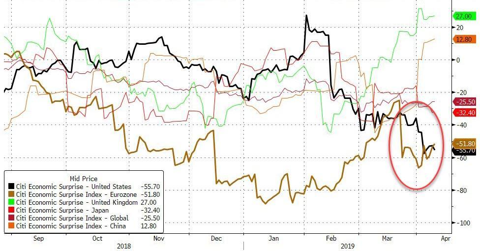 Rallentamento Eurozona, Draghi: