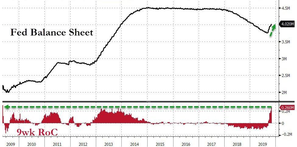 Иррациональный оптимизм на финансовом рынке (Торговая сделка и ФРС)