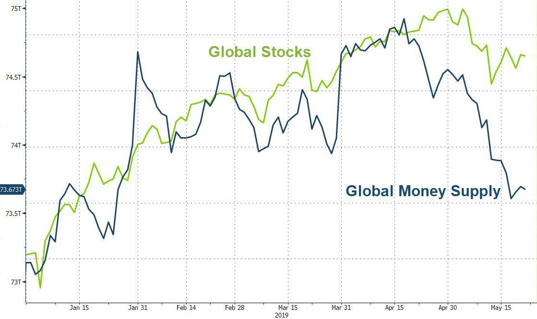 Несколько слов о том, что на самом деле стоит за ралли на фондовом рынке США
