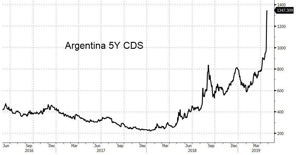 Очередной обвал в Аргентине