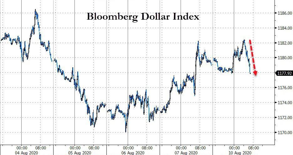 Por que o ouro, as ações e os títulos estão se valorizando? 2