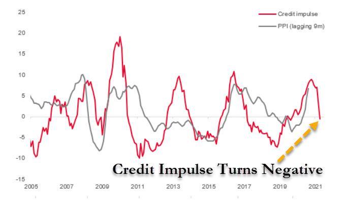 Китай находится на грани спада после резкого падения индекса PMI в сфере услуг