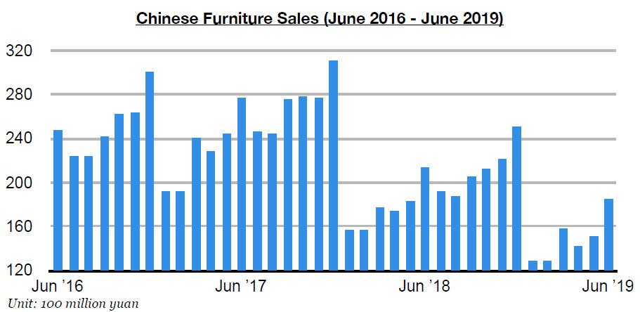 Contra Corner » Beijing Lets One Slip: Obscure Data Suggests China