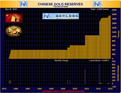 https://www.zerohedge.com/s3/files/inline-images/chinese-reserves.jpg?itok=QmX5cnMP