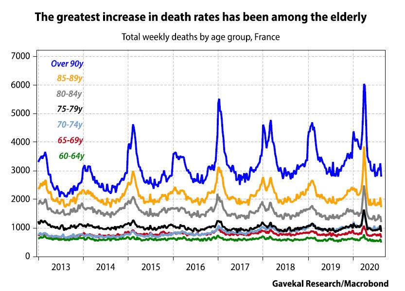 https://www.zerohedge.com/s3/files/inline-images/death%20rates.jpg?itok=JyfzfjFt
