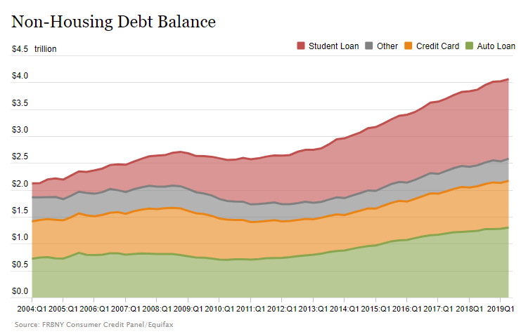 https://www.zerohedge.com/s3/files/inline-images/debt%202.png?itok=3QVDL4Ok