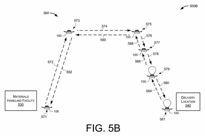 Amazon's New Patent Transforms Drones Into Airships   Zero Hedge on