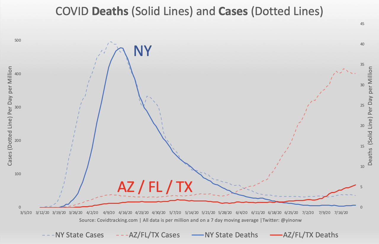 https://www.zerohedge.com/s3/files/inline-images/fig-11-covid-first-wave-infection-curve.png?itok=skYShkN_