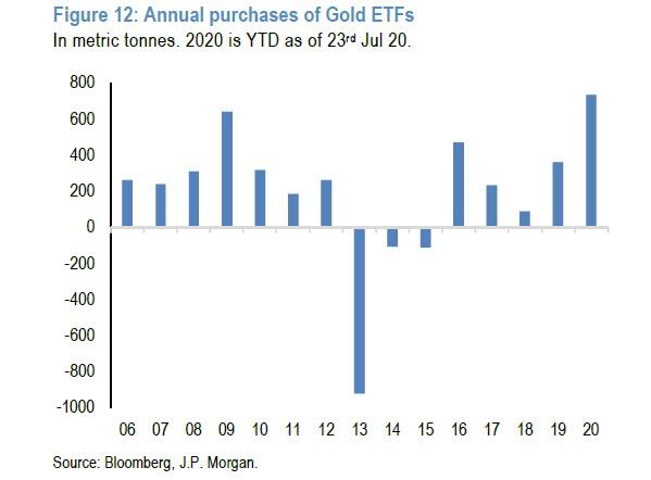 Uncertainty pushes gold price to record $1,926 per ounce