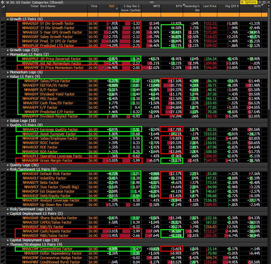 Золото, серебро, облигации падают, реальные процентные ставки растут