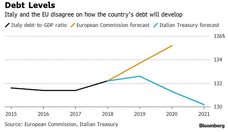 2a4f5e8d1e Fed: Powell apre a taglio tassi, Wall Street euforica. Milano ed euro giù