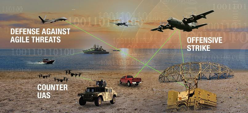 US Army Rolls Out Missile Defense Framework To Counter