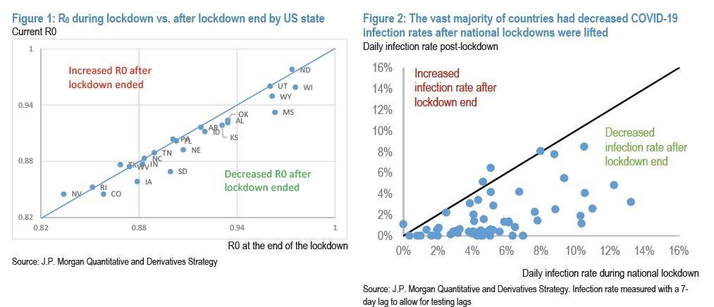 [Image: lockdown%20jpm.jpg?itok=9tHjwLE8]