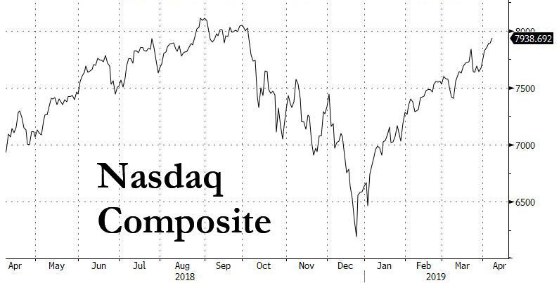 Retail Investors Dump FAANGs, Adding To Nasdaq Mystery