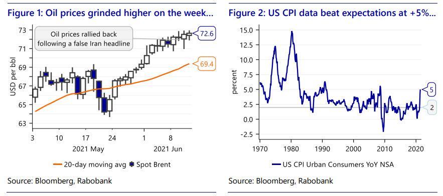 Смешанные сигналы о перспективах нефтяного рынка