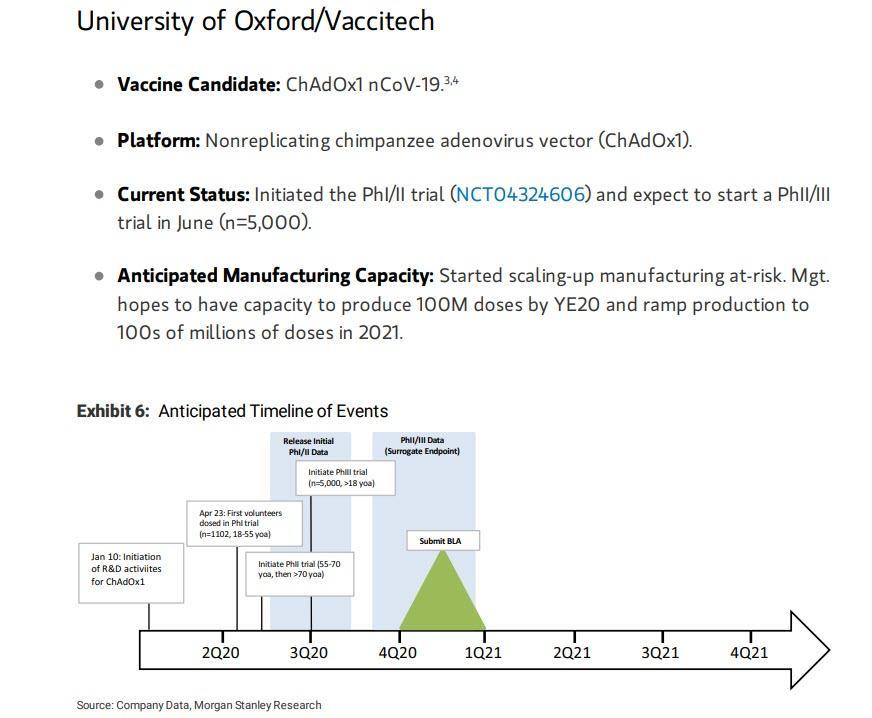 https://www.zerohedge.com/s3/files/inline-images/oxford%20vaccine.jpg?itok=FPWLOtKk