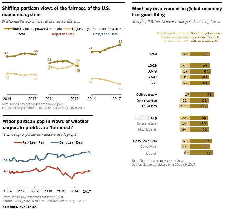 Visualizing America U2019s Widening Political Divide