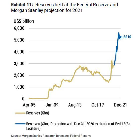 https://www.zerohedge.com/s3/files/inline-images/reserves%20held%20at%20the%20Fed.jpg?itok=GIdf_10h