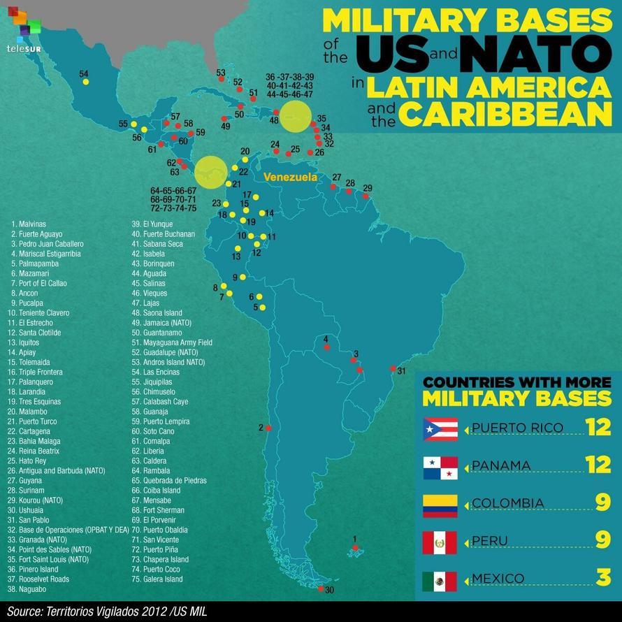 Image result for Venezuela, Colombia, Caribbean, Puerto Rico