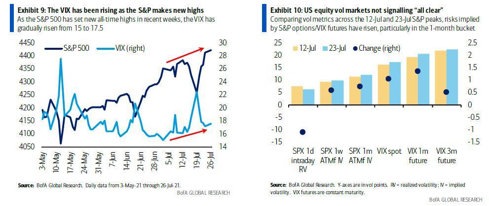Безумие «купи падение»: восстановления после провалов рынка происходят быстрее всего в истории