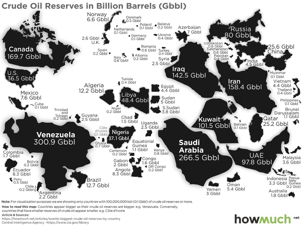 [Image: worlds-biggest-crude-oil-reserves-by-cou...k=8Y6tAF2M]